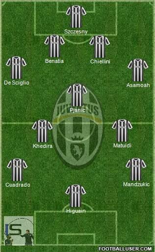 1678189_Juventus