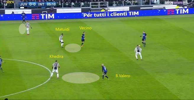 Juve_Inter pressing Juve.PNG